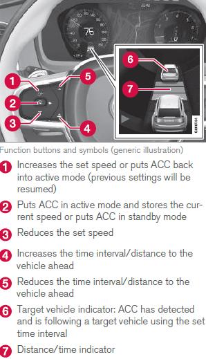 Enjoyable Adaptive Cruise Control Acc Wiring Digital Resources Remcakbiperorg